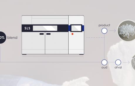 Opwerking gebruikt SLS-printpoeder, de stap naar circulaire SLS 3D Printing