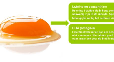 Preventie van Macula Degeneratie via verrijkte eieren