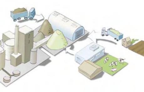Selectie van cellulosehoudende grondstoffen uit afval