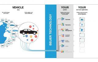 real time verkeersinformatie